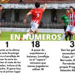Protegido: 24.09.2021 Lavalleja recibe a Progreso esta noche en el Estadio. Para ver esta noticia deberá estar suscripto. →